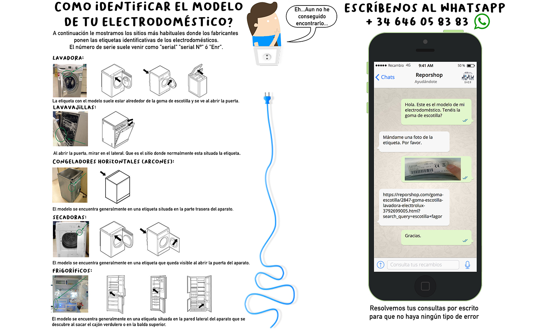 Identifica tu electrodoméstico